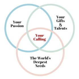 Your-Calling-Circle-Intersection